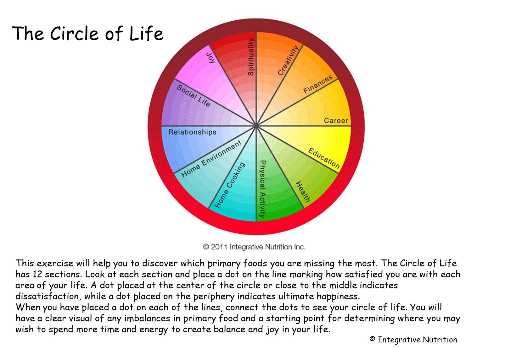 http://mannafoldblessings.com/wp-content/uploads/2015/08/Circle-of-Life.jpg