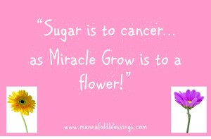 Sugar is to Cancer