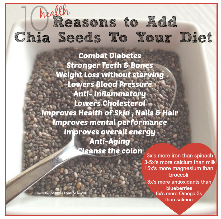 Benefits of Chia Seeds | Mannafold Blessings in Health
